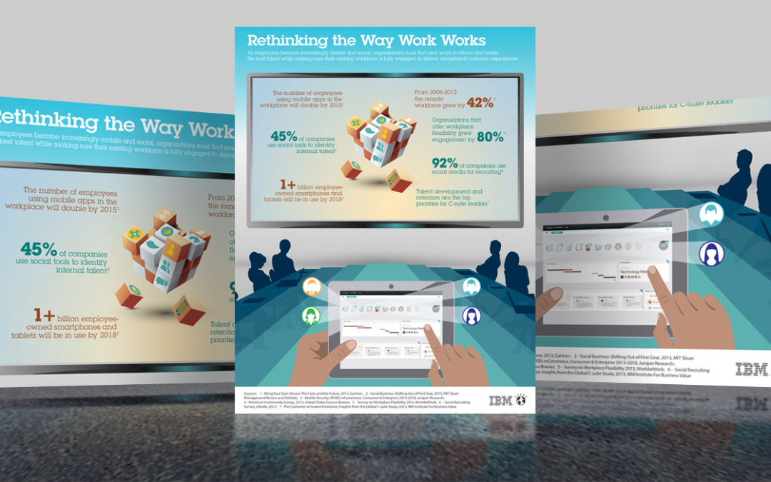 Rethinking the Way Work Works – Infographic