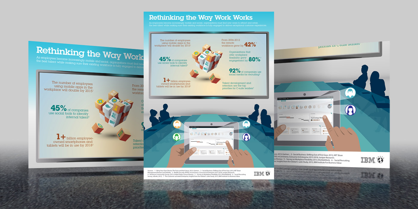 Rethinking the Way Work Works - Infographic